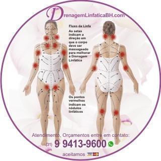 A Drenagem Linfática é uma técnica de massagem manual com o objetivo de ativar, estimular e purificar o sistema linfático.